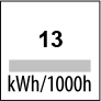ca. 13kWh/1000Std.