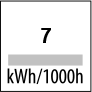ca. 7kWh/1000Std.